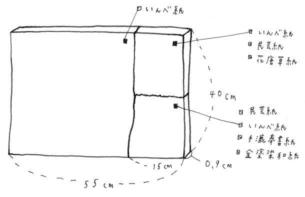 彩りウェルカムボード(大判)サイズ