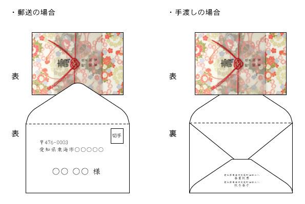 方 状 式 結婚 招待 入れ 結婚式招待状手作り】宛名書き・封筒への入れ方・切手の位置・手渡し